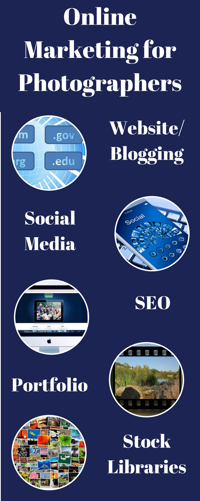 online marketing for photographers infographic